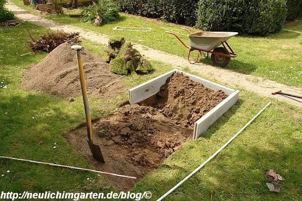 Super Wie lege ich ein Gemuesebeet auf einem Rasen an? Hier eine ZW04